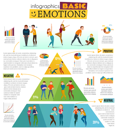Human emotions info-graphic set with positive and negative feelings symbols. Glat vector illustration.