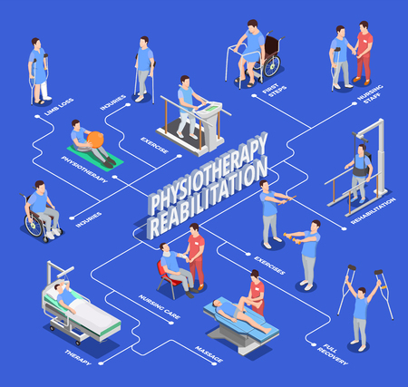 Physiotherapy rehabilitation icons isometric flowchart with isolated images of patients with physiotherapeutical equipment units and text vector illustration