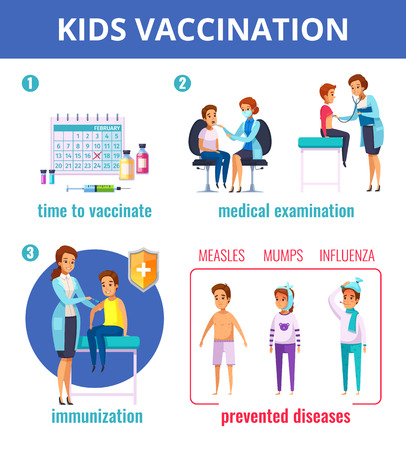 Vaccination immunity cartoon composition with human characters and flat pictograms of various deceases and appropriate images vector illustration Stok Fotoğraf - 100474926