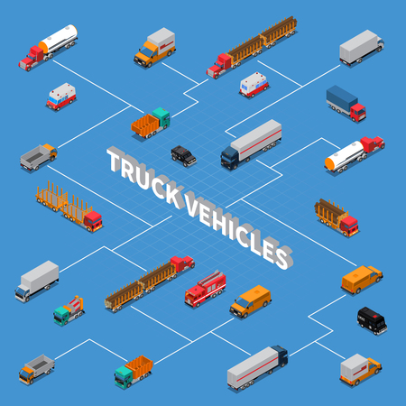 Isometric flowchart with different trucks