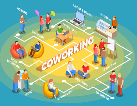 Coworking people  illustration Çizim