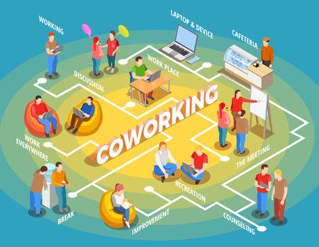 Ilustración de personas de coworking