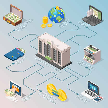 Isometric accounting flowchart