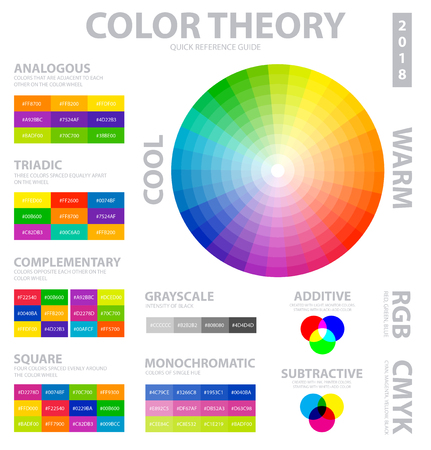 Color theory infographics layout with multicolored wheel and subtractive complementary triadic and square schemes vector illustration Stock Illustratie