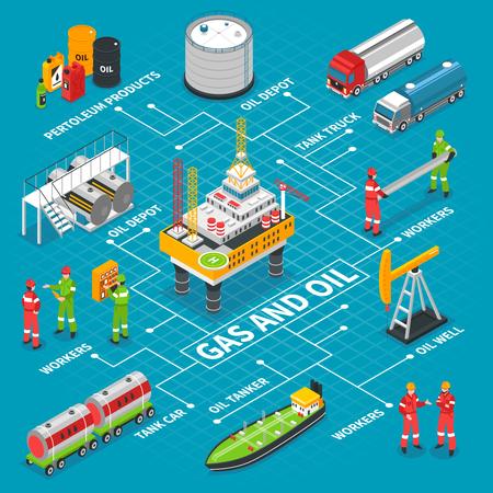 Isometrisches Flussdiagramm der Gasölindustrie mit Lagertank der Offshore-Bohrentnahmeplattform und Transportvektorillustration