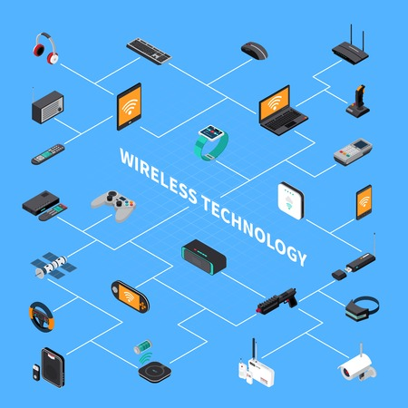Wireless electronic devices, computer and game equipment, smart house elements, isometric flowchart on blue background vector illustration