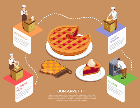 Confectionery chef isometric composition with dough and oven symbols vector illustration