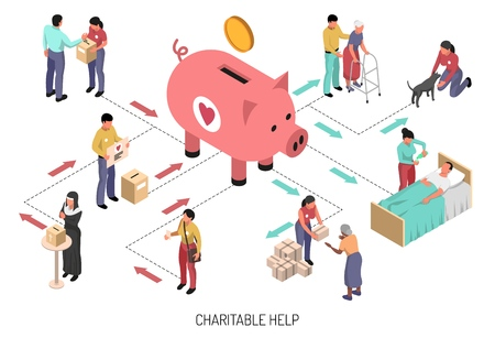Isometric flowchart with volunteers providing charitable help to people and animals. Illustration