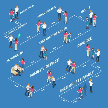 From typical to incomplete family, problems in relationship, violence, alcoholism isometric infographics on blue background vector illustration