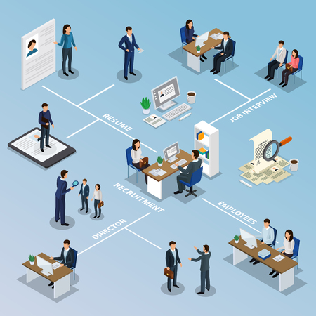 Employment isometric flowchart with recruitment agency resume search selection job interview hiring manager contract employees vector illustration Stock Illustratie