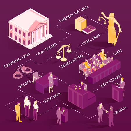 Isometric flowchart with court building lawyers and symbols of law and justice on purple background 3d vector illustration