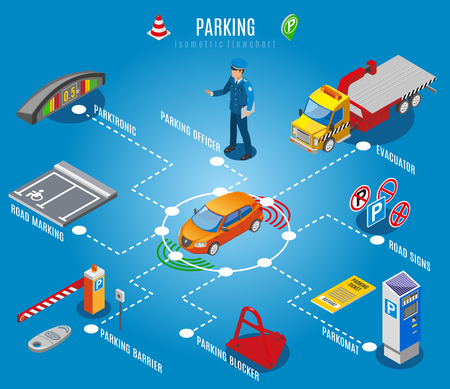 Isometric parking flowchart  with parktronic parking officer barrier blocker road sings evacuator and other descriptions vector illustration