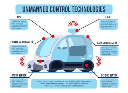 Automated unmanned vehicle control systems technology flat infographic presentation with gps radar sensors and cameras vector illustration   Illustration