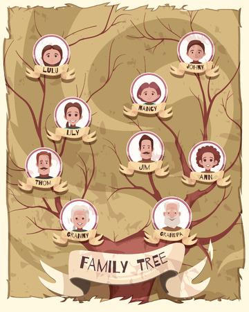 Manifesto dell'albero genealogico con immagini di nonni, persone mature e illustrazione di vettore del fumetto della giovane generazione Archivio Fotografico - 100644175