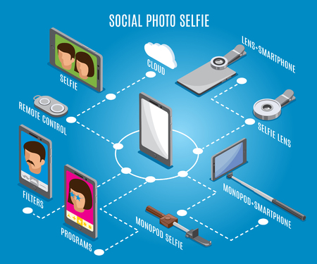 Social photo isometric flowchart on blue background with selfie gadgets, programs and filters, remote control vector illustration
