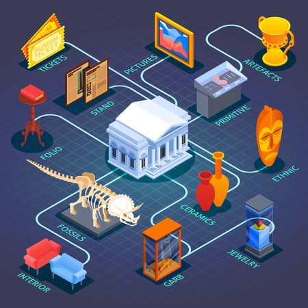 Museum isometric flowchart composition with icons of specimen collections historic interior elements with text captions vector illustration Ilustrace