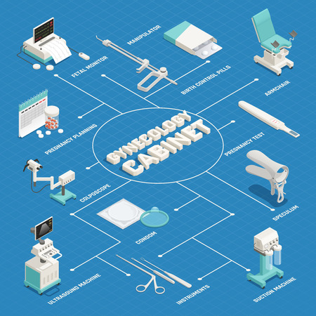 Isometric flowchart with various equipment in gynecology cabinet on blue background 3d vector illustration Illustration
