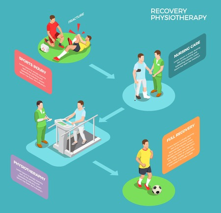 Physiotherapy rehabilitation icons isometric composition with infographical arrows and text chapters with images representing recovery stages vector illustration Vectores