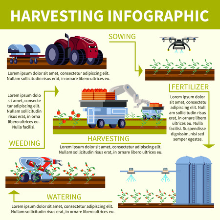 Smart farming orthogonal flat flowchart with product cultivation process, automated agricultural equipment on light background vector illustration