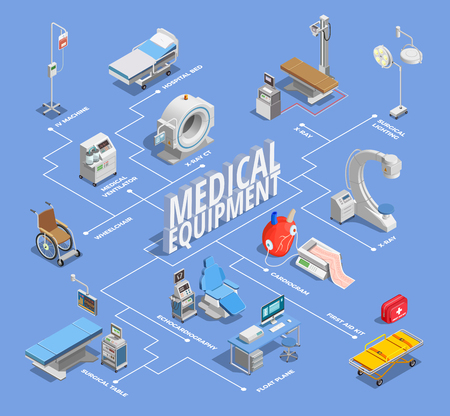 Medical equipment isometric flowchart with isolated images of medical facilities and therapeutic equipment with text captions vector illustration