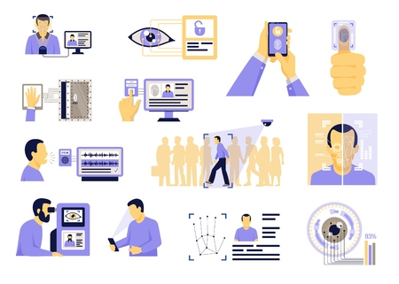 Automatic identification computer visual analysis technologies applications flat set with face recognition security system isolated vector illustration