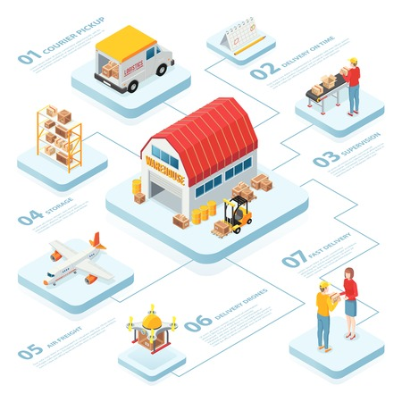 Logistics infographics layout with warehouse courier pickup air freight supervision delivery on time isometric elements vector illustration Illusztráció