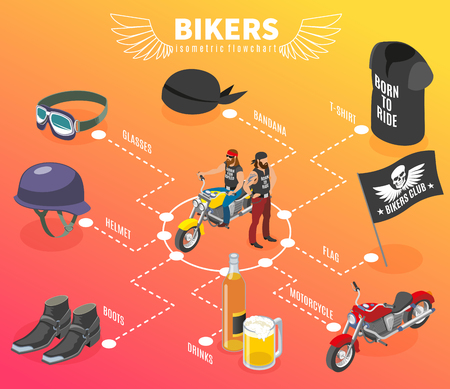 Bikers isometric flowchart with images of biker characters and accessories with text captions on gradient background vector illustration