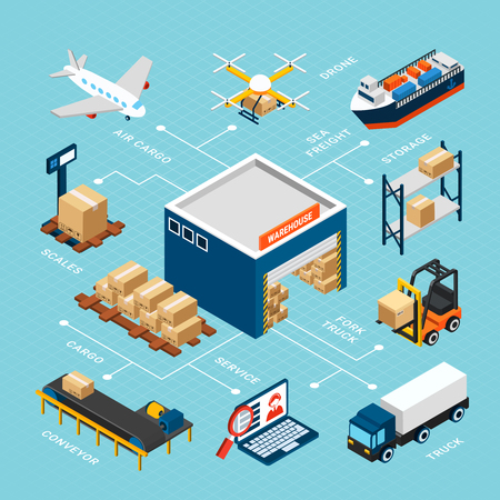 Colorful isometric logistics infographics with warehouse and equipment for storage and delivery on blue background 3d vector illustration