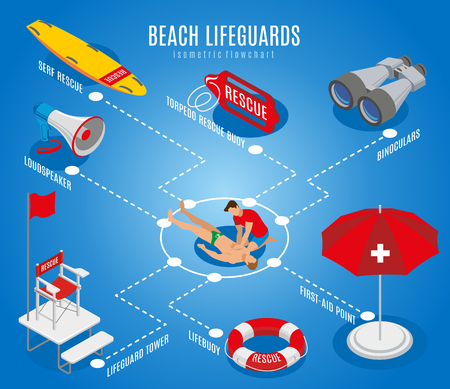 Beach lifeguards flowchart with rescue chair binoculars loudspeaker lifebuoy first aid point isometric icons vector illustration Illustration