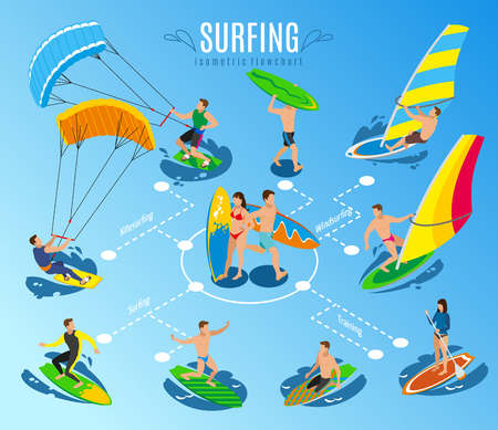 Surfing isometric flowchart background composition with isolated images of sailboard and human characters riding surf boards vector illustration Illustration
