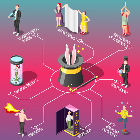 Magic show isometric flowchart, tricks with fire and cards, swallowing of dagger, juggler, gradient background, vector illustration