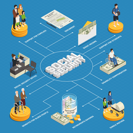 Social security isometric flowchart on blue background, basic income, disability compensation, benefits for elderly persons vector illustration Ilustracja