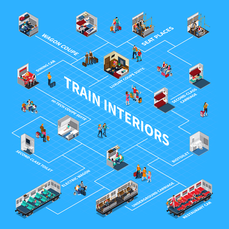 Train interiors flowchart with wagon coupe seat places biotoilet luxury coupe suite restaurant car isometric elements vector illustration 向量圖像