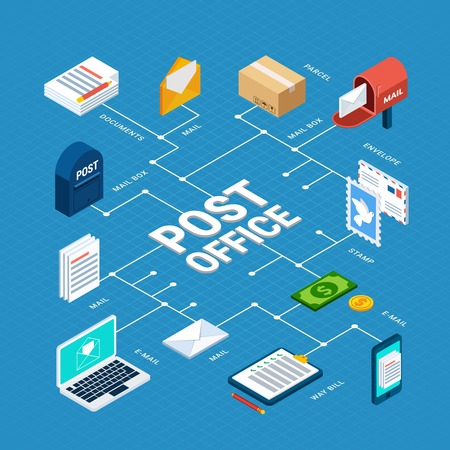 Mail isometric big flowchart with post office and parcel documents stamp mail way bill envelope descriptions vector illustration