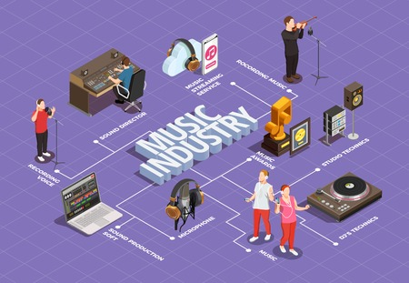 Music industry isometric flowchart with  studio technics symbols vector illustration