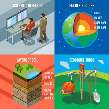 Concepto de diseño isométrico de exploración de la tierra, investigación científica, estructura del planeta, capas de suelo, herramientas geológicas, ilustración vectorial aislada