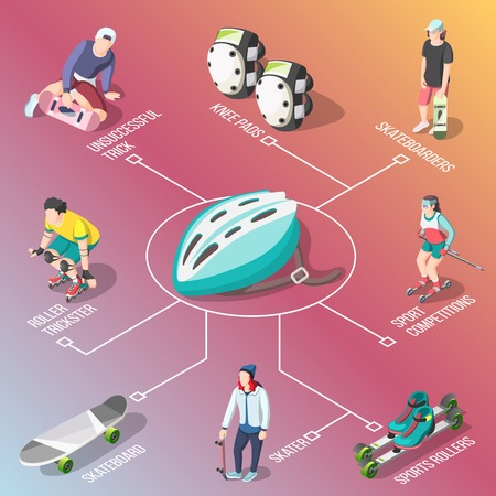 Roller and skateboarders flowchart with sports rollers helmet knee pads skateboard isometric elements 3d vector illustration Illustration
