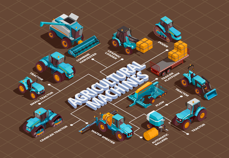 Agricultural machines isometric flowchart with tractor combine and baller  vector illustration