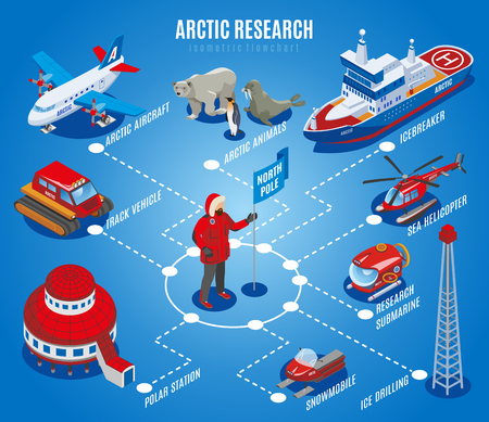 Arctic research isometric flowchart, north pole exploration, scientific station, animals, equipment and vehicles, blue background vector illustration
