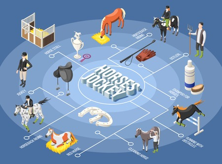 Horses and jockey 3d flowchart with ostler horse stall horseback riding running with obstacles isometric elements vector illustration 向量圖像