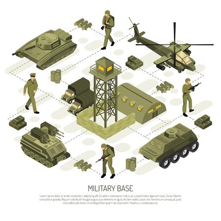 Composición isométrica de vehículos militares de edificios aislados e instalaciones militares con unidades de transporte táctico y soldados ilustración vectorial