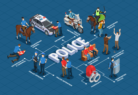 Police isometric flowchart with arrest and detention and transportation symbols vector illustration Illustration