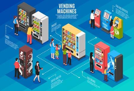 Cartel infográfico isométrico de máquinas expendedoras y cajeros automáticos con personas que compran bocadillos café tomando efectivo ilustración vectorial Ilustración de vector