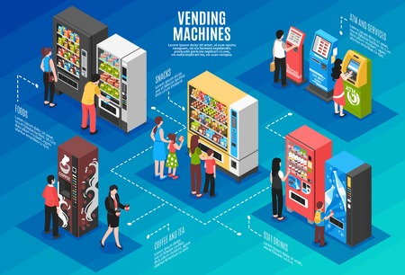 Automatic vending and teller machines isometric infographic poster with people buying snacks coffee taking cash vector illustration