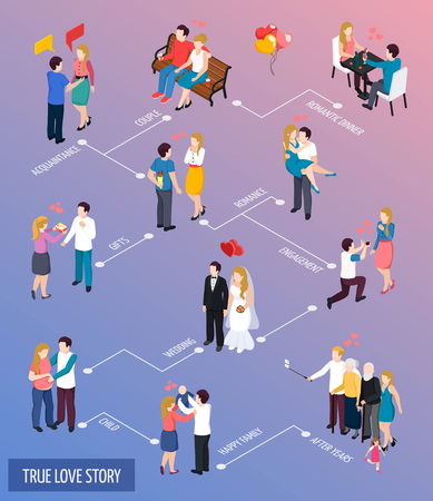 True love story isometric flowchart, romantic date, engagement, wedding, happy family on gradient background vector illustration Illustration