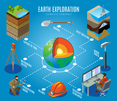 Earth exploration isometric flowchart on blue background, deep drilling, soil layers, prospecting work, scientific research, vector illustration Ilustracja