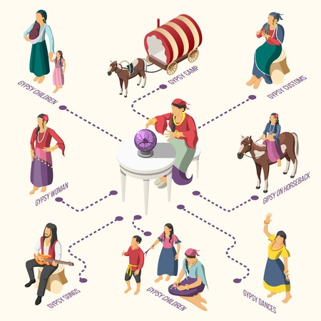 Gypsies isometric flowchart with romany people guessing dancing singing riding on horseback vector illustration