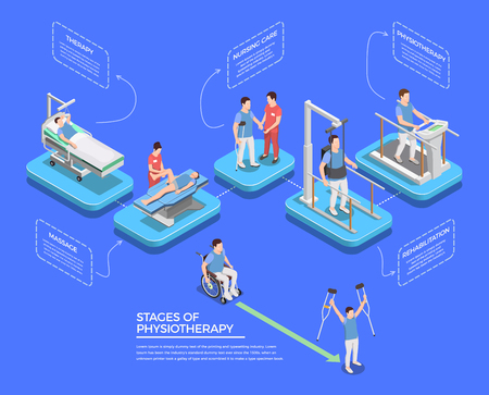 Physiotherapy rehabilitation icons isometric composition with human characters of medical workers patients with equipment and text vector illustration