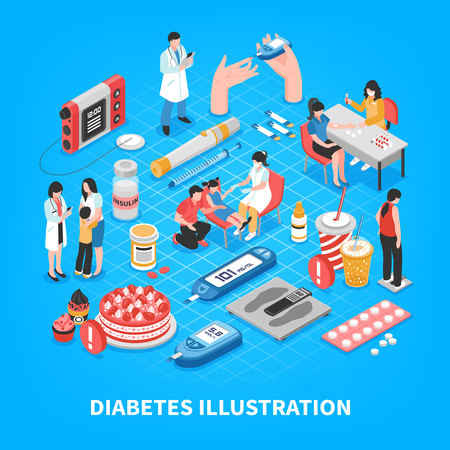 Composición isométrica de la diabetes con el nivel de azúcar en la sangre, medicación de prueba de pinchazo en el dedo, comida prohibida, inyección de insulina, ilustración vectorial