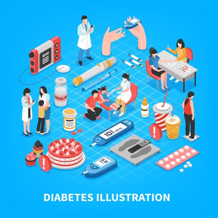 Diabetes isometrische samenstelling met bloedsuikerspiegel vingerprik test medicatie verboden voedsel insuline injectie vectorillustratie